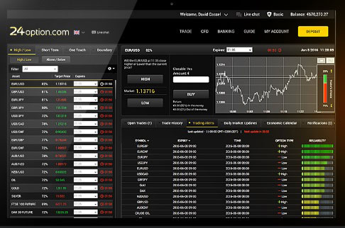 User-friendly platform displaying a variety of useful trading information.