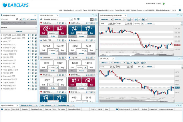 BARXdirect Platform displays a wide range of trade information on a single screen.
