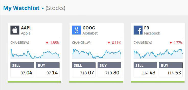 Invest in popular stocks such as Apple, Google and Facebook.  (Indicative prices for illustration purposes.)