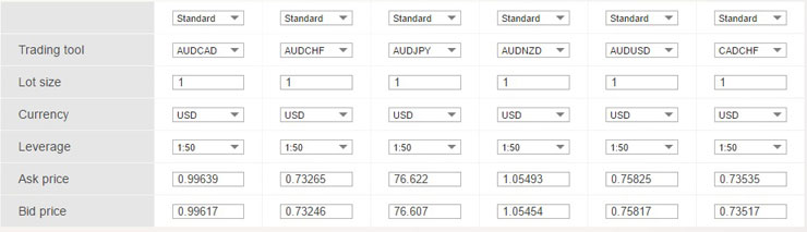 An easy to use trading calculator allows you to work out potential profit or loss.