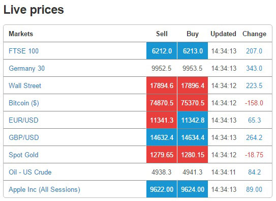 Live prices update frequently.
