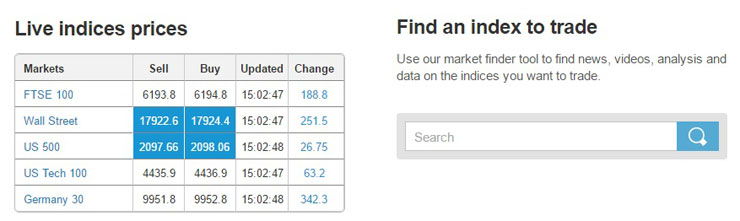 View live share prices and search for your favourite goods and companies.
